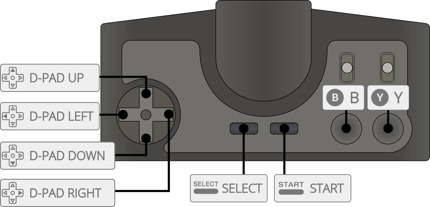 nec_turbografx16_diagram