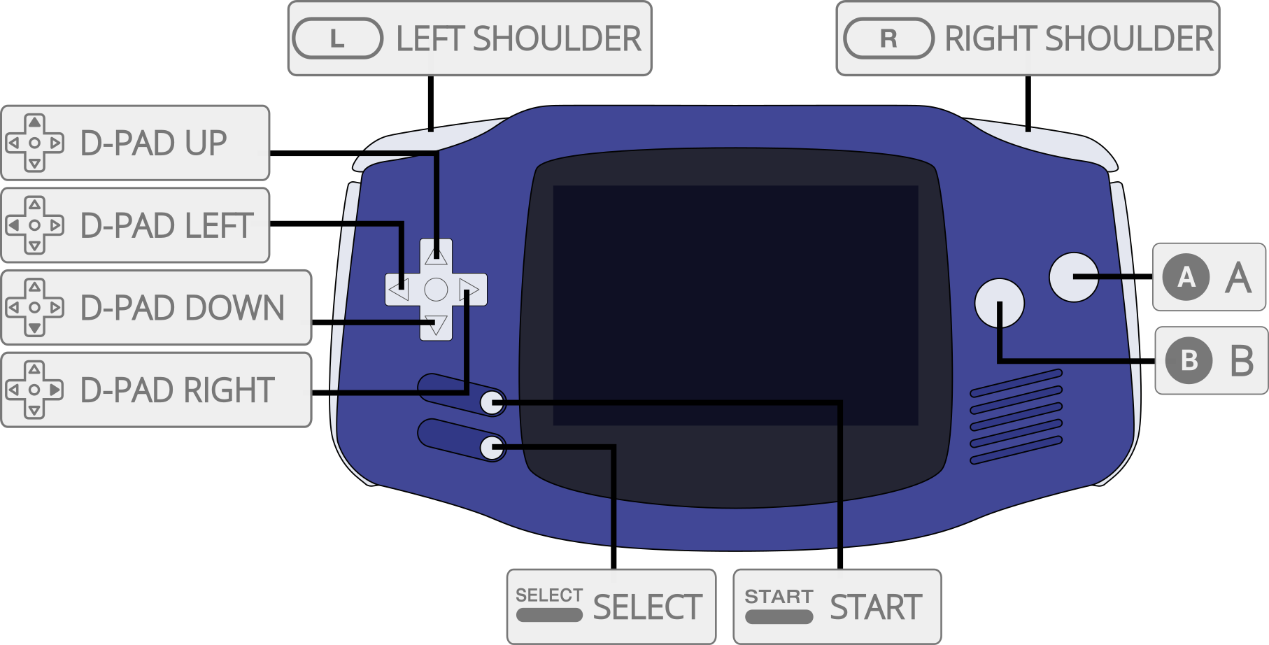 nintendo_gameboyadvance_diagram