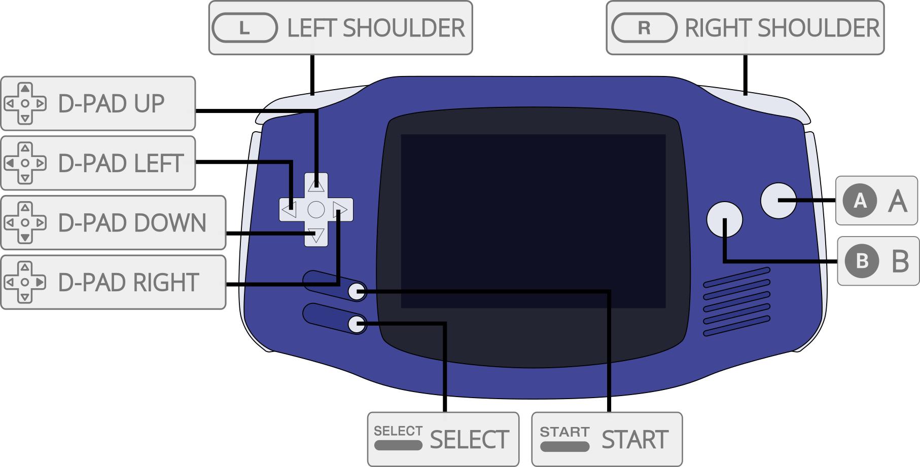 nintendo_gameboyadvance_diagram