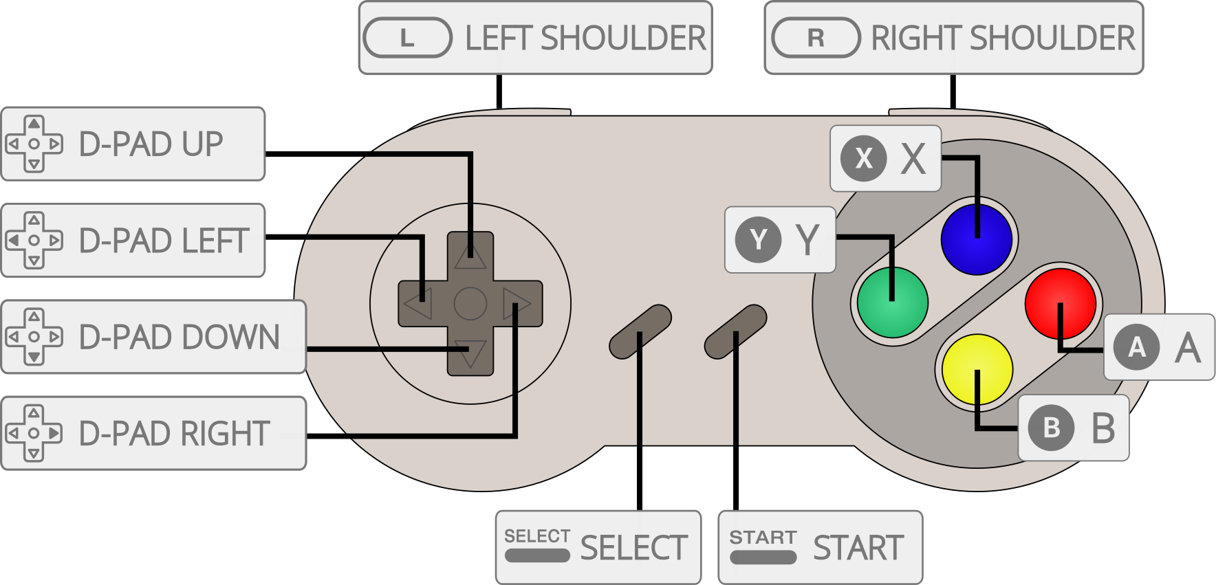 nintendo_snes_diagram