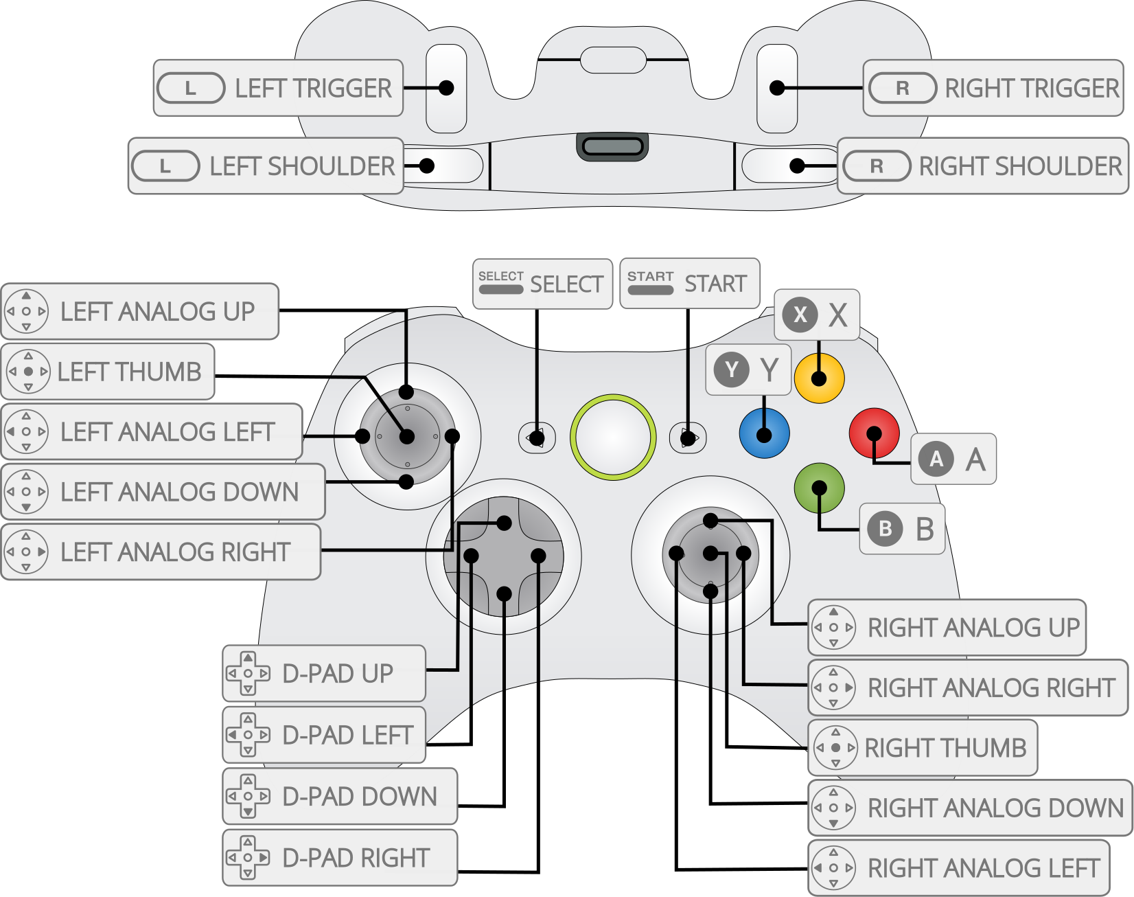 microsoft_xbox360_diagram
