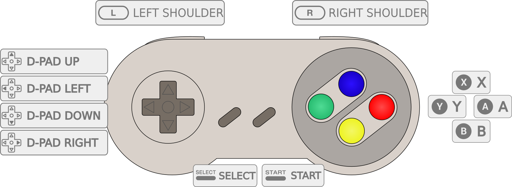 Snes_controller