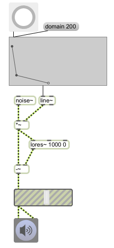 max/msp патч hat1.maxpat первый патч