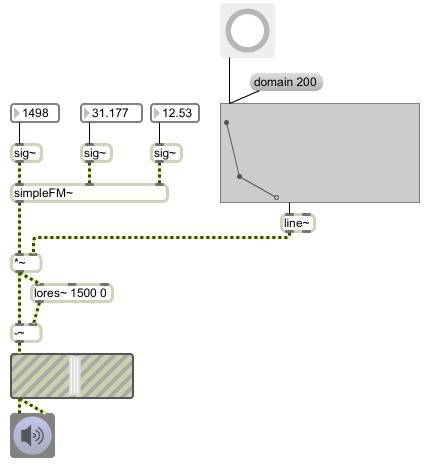 max/msp патч hat2.maxpat fm синтез хэта