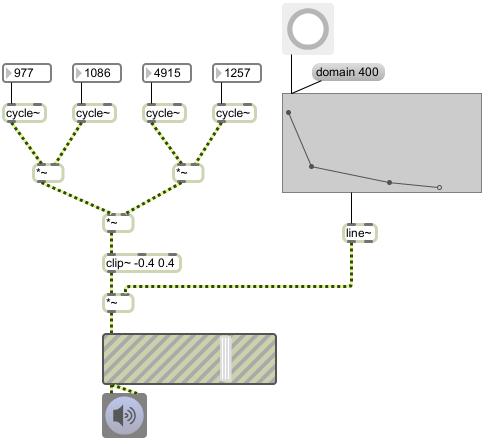 max/msp патч cymb1.maxpat rm синтез cymbal
