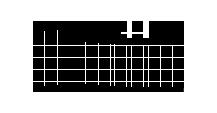 Audiovisual academy, аудиовизуальная академия AV:in, AV:pro, AV:lab