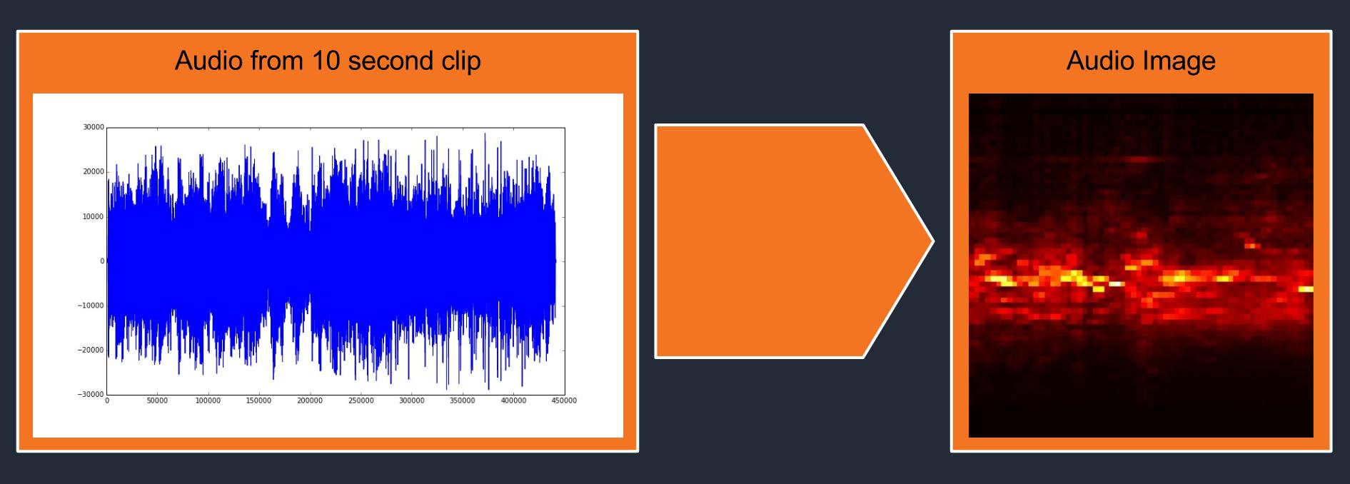 Audio_FlowChat