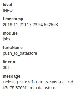 ckan_error_info