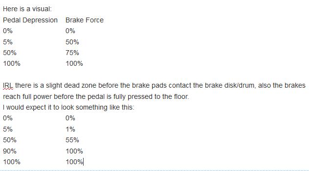 brake_force