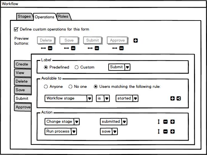 Design - WF - Op - Submit