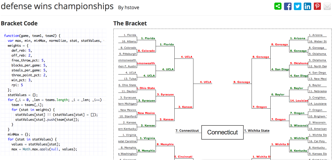 coders bracket image