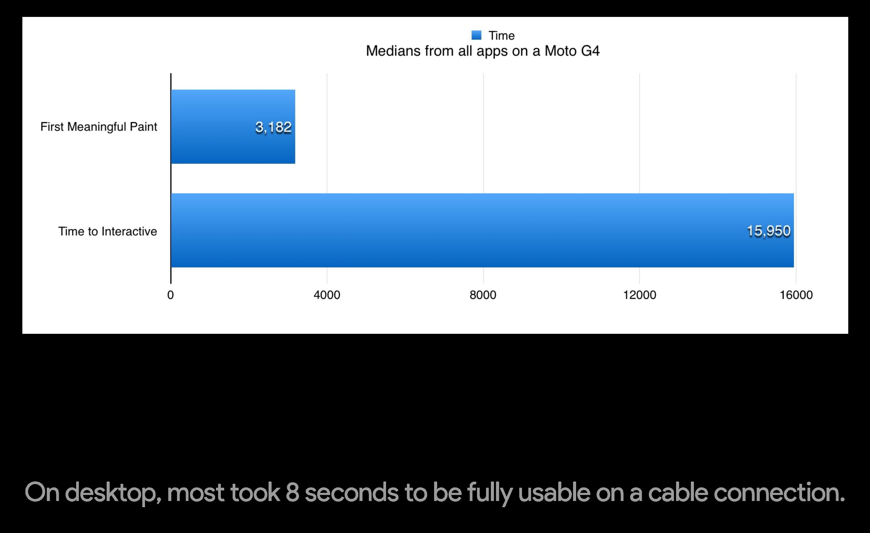 metrics comparison