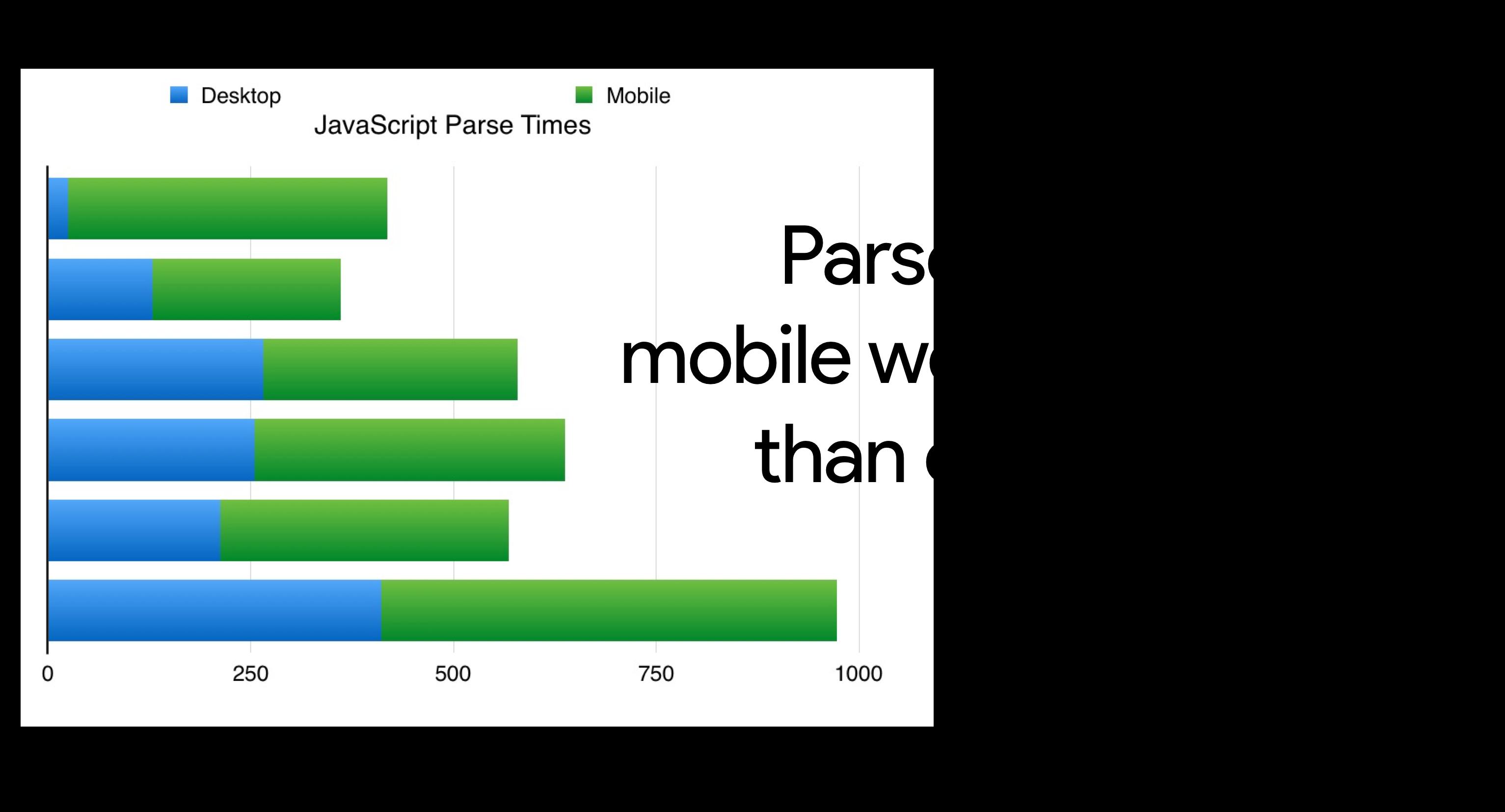 mobile-desktop-stury