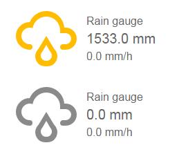 rain_gauge
