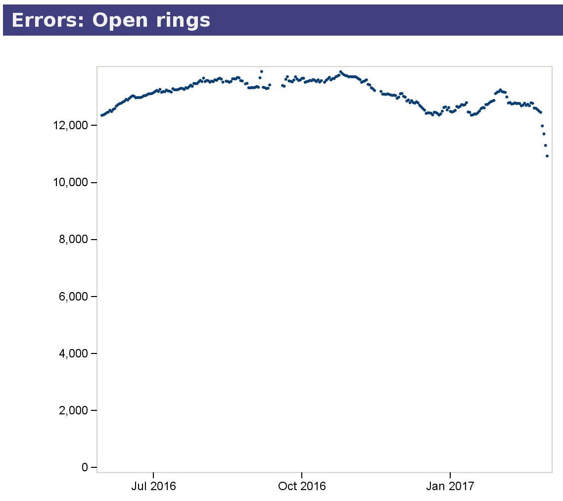 open-rings-2017-03-02