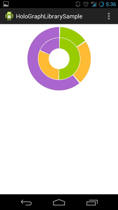 MultiSeriesDonutGraph