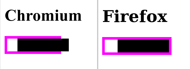 Comparison between Chromium and Firefox resolving percentage margins