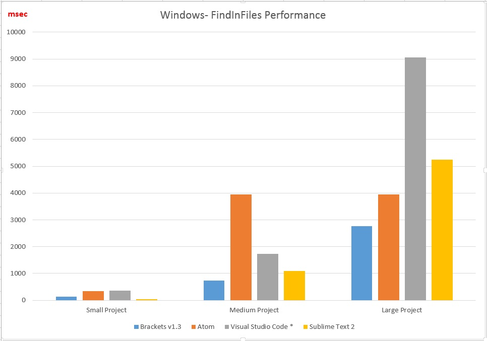 windows findinfiles
