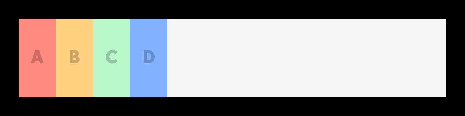 display_flex
