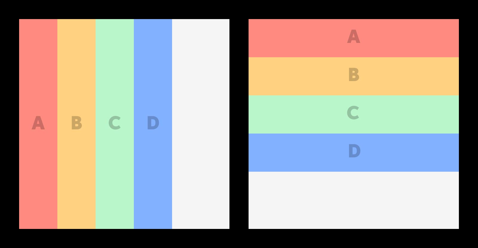row_column