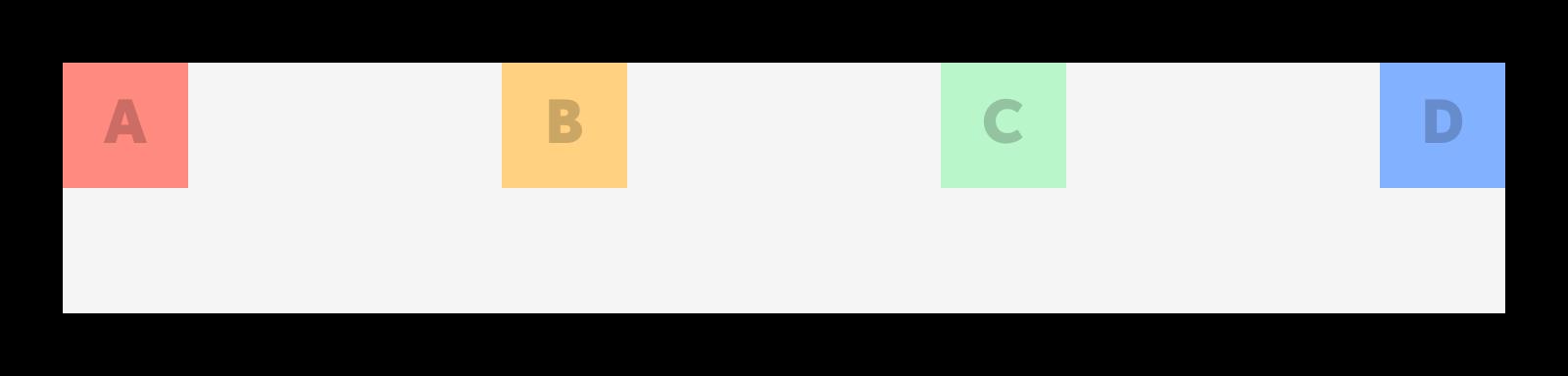 align<em>items</em>flex-start