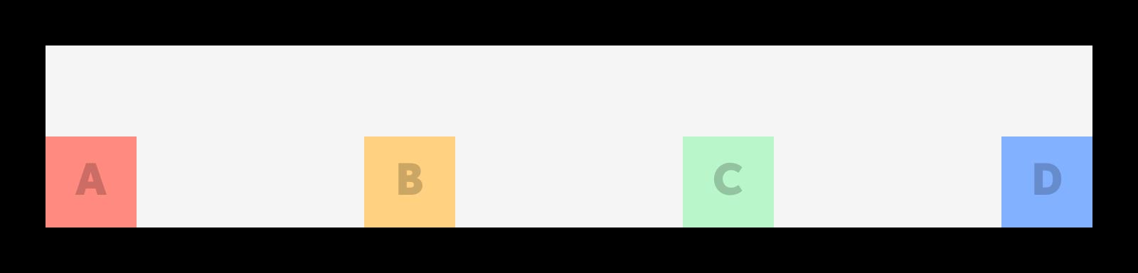 align<em>items</em>flex-end