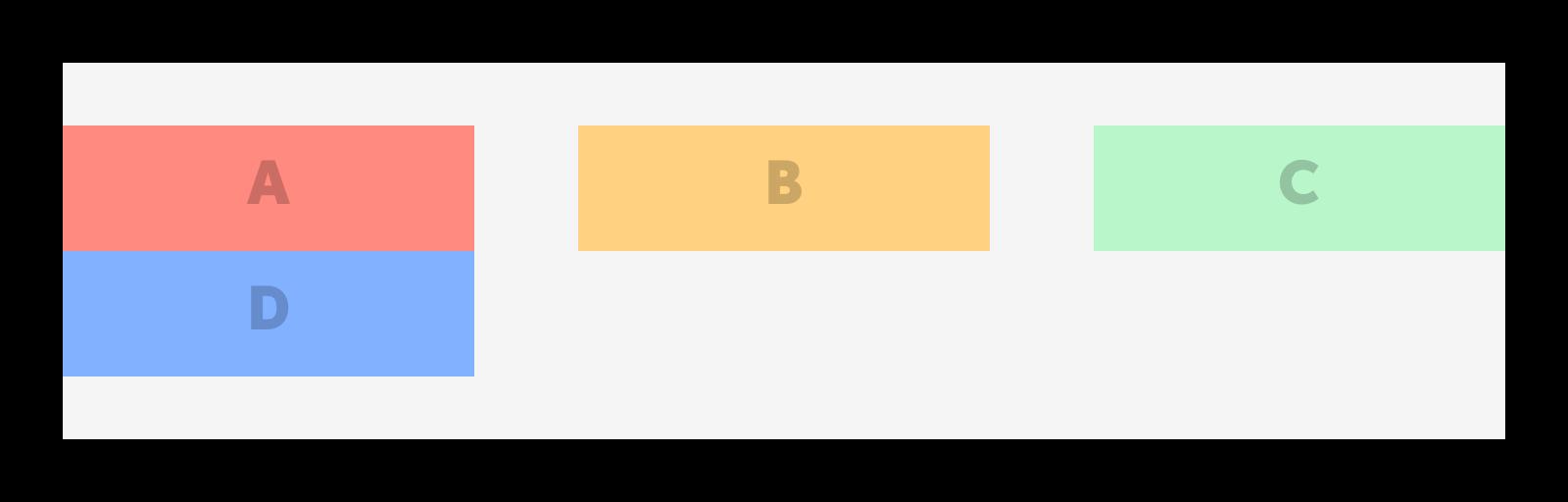 align_content