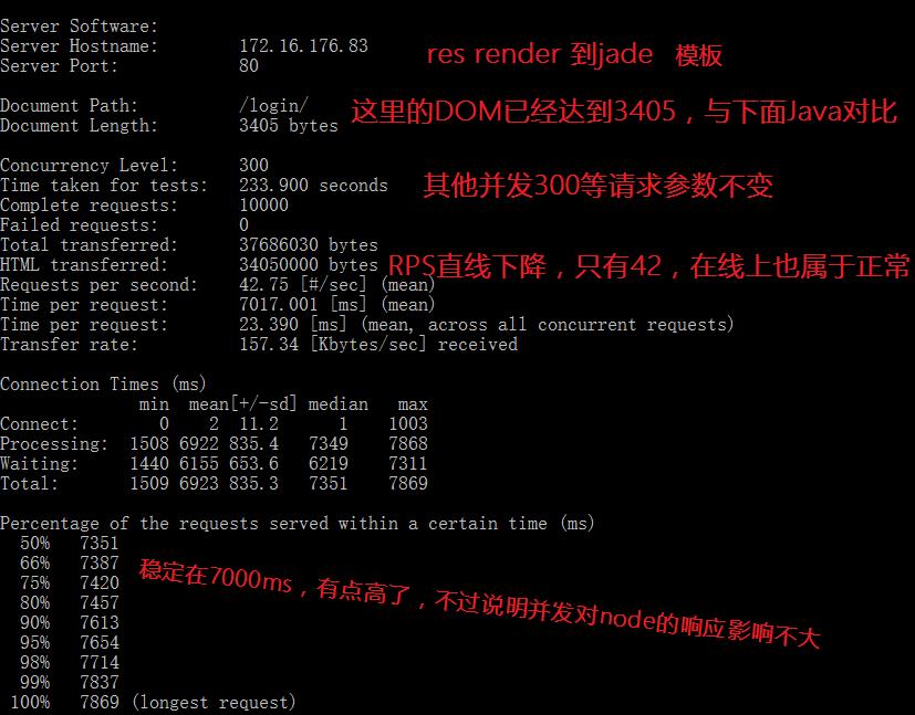 node_jade