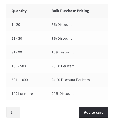 mixed percentage and fixed dynamic pricing woodev