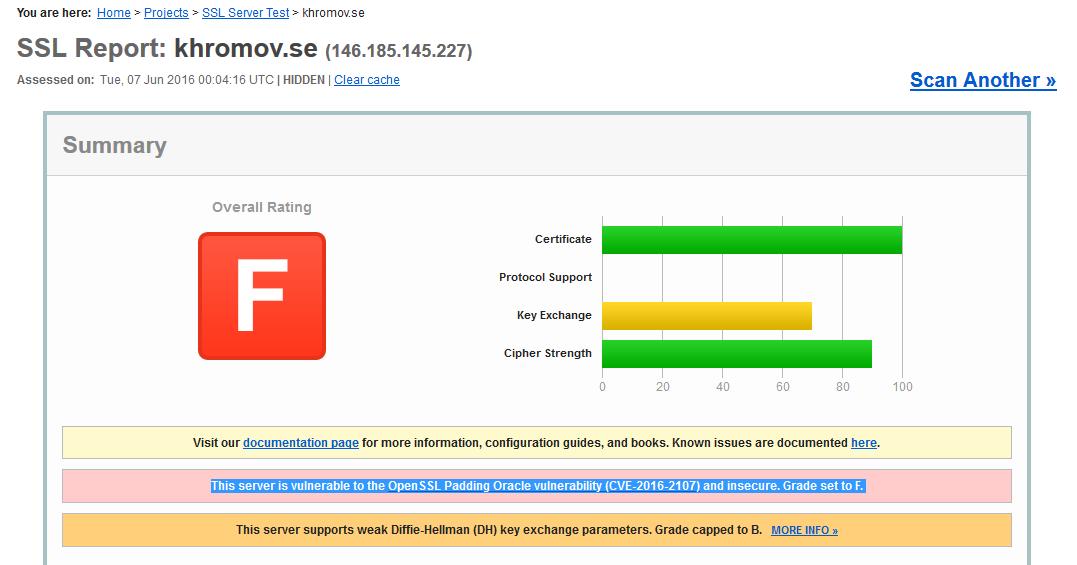 2016-06-07 02_06_37-ssl server test_ khromov se powered by qualys ssl labs