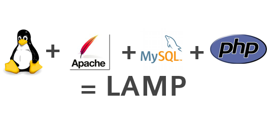 How to Install Linux Apache MySQL PHP (LAMP) Stack on CentOS7