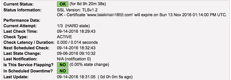 Monitor HTTPS SSL Certificate