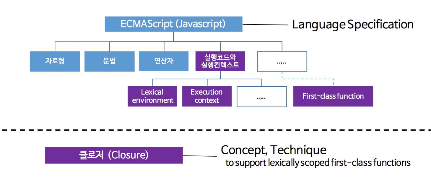javascript-overview