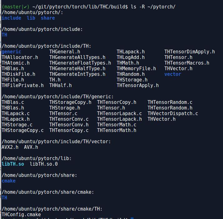 pytorch_no_torchconfig_files