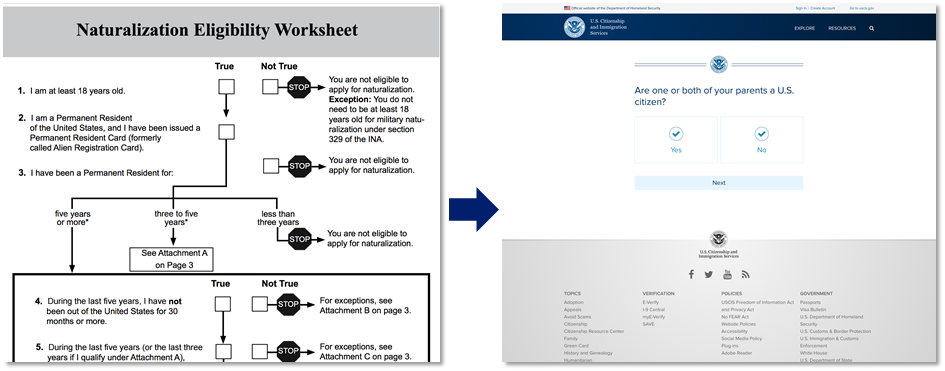 Digitization of the eligibility worksheet