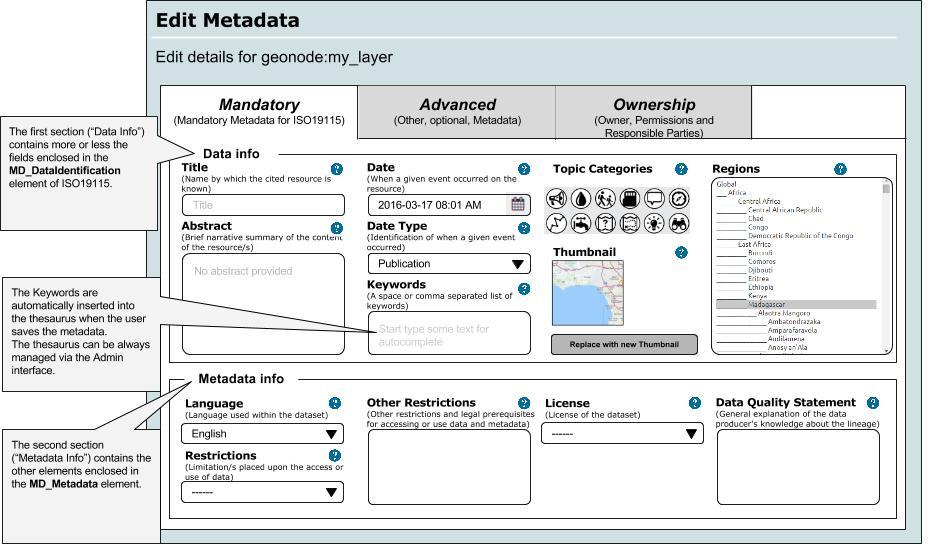 metadata - 2 mandatory
