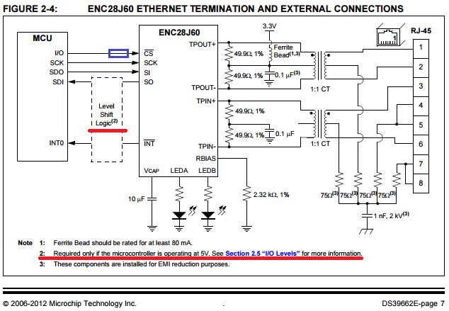 enc28j60-appnote