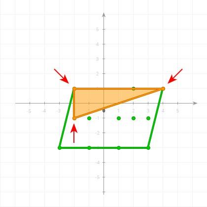 2-Simplex on a coordinate plane