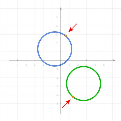 Opposite points of two non-intersecting shapes in 2D