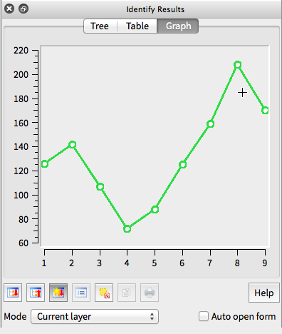 ident_graph