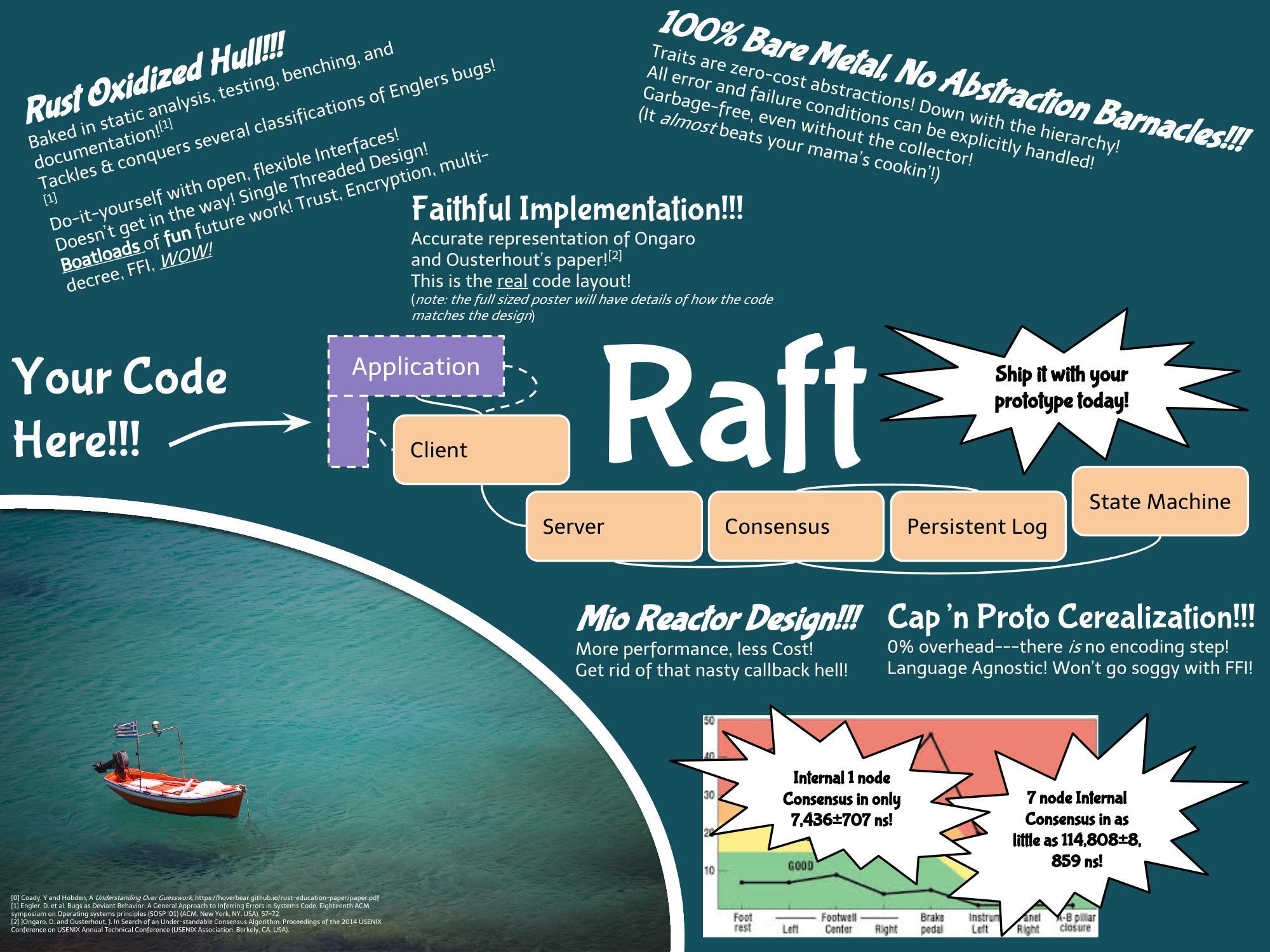 raft poster 5