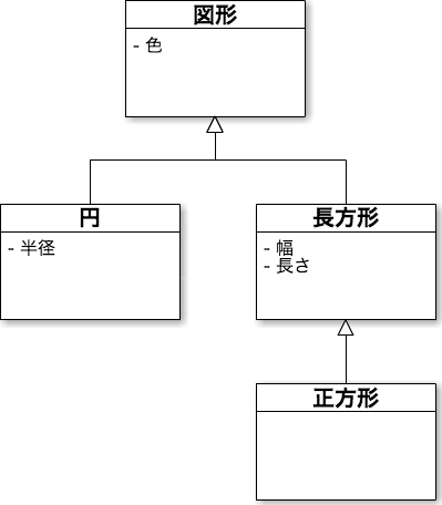 sample-class-diagram