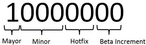 Version code schema