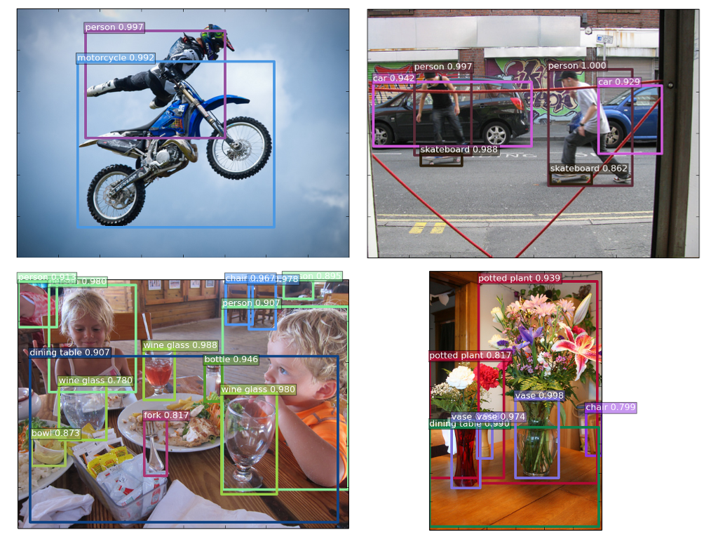 example detections