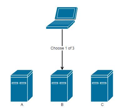 logic server