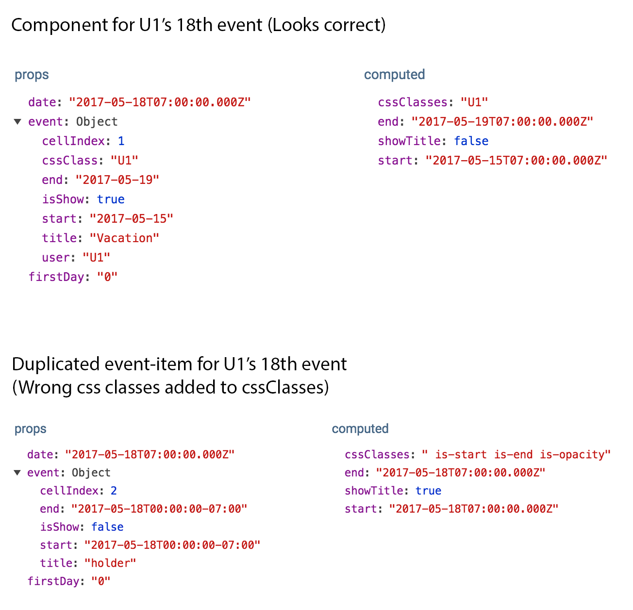 duplicate components