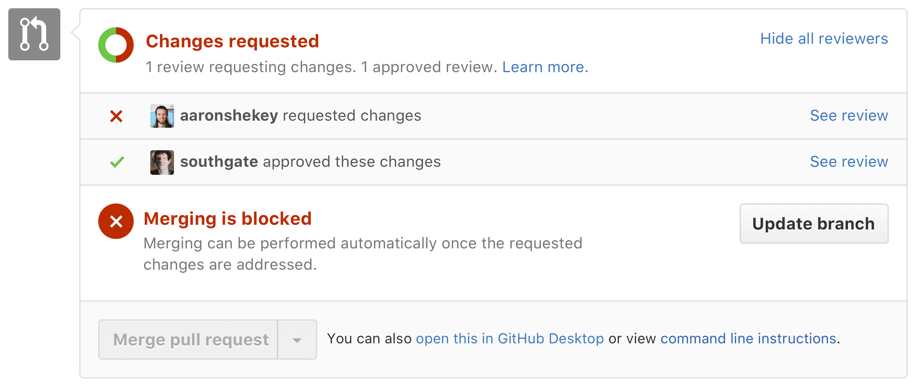 Blocked Pull Request