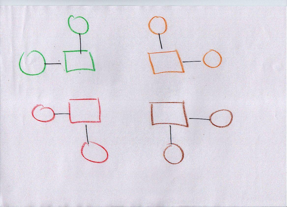 app-networks