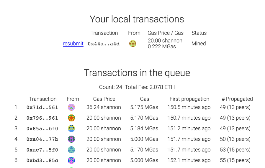 Transaction Queue Viewer