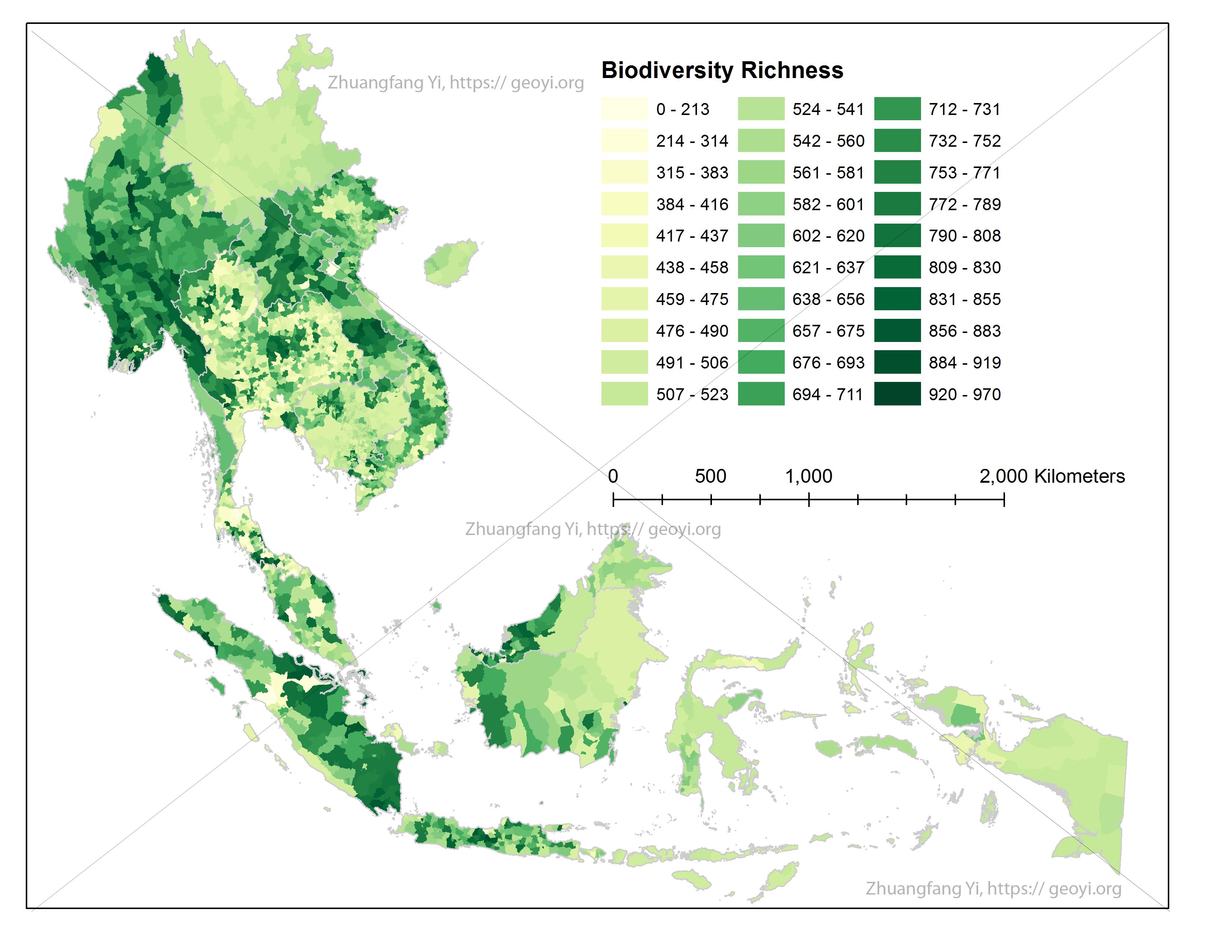 10 biodiversity